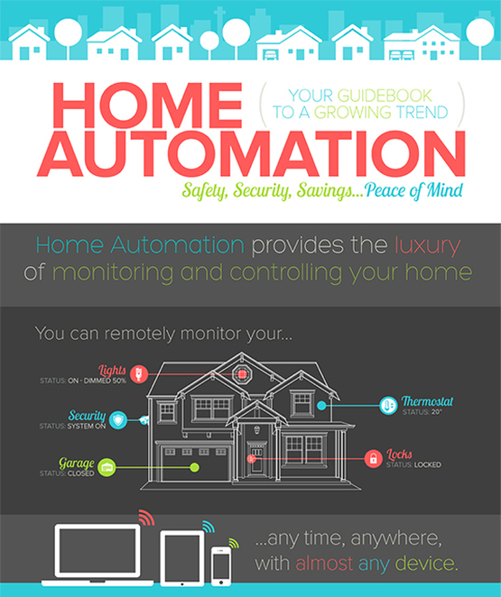 Benefits Of Building Automation Knx Specialists Building Automation Solutions In Greece Cyprus